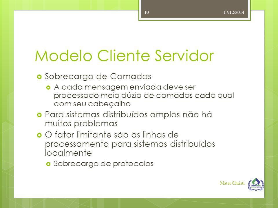 Modelo Cliente Servidor  Sobrecarga de Camadas  A cada mensagem enviada deve ser processado meia dúzia de camadas cada qual com seu cabeçalho  Para