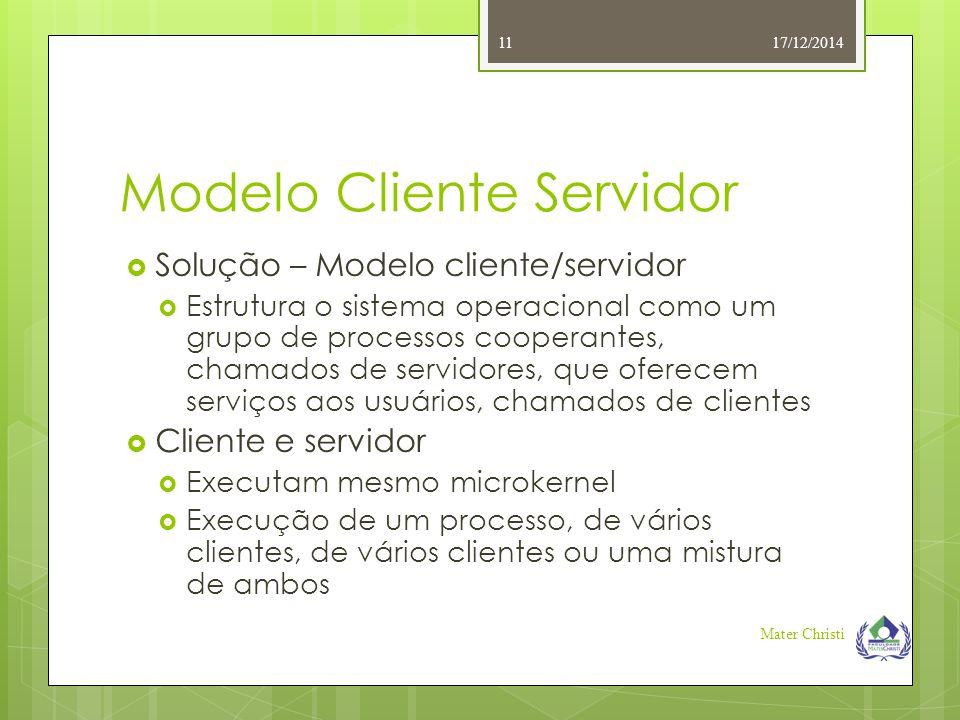 Modelo Cliente Servidor  Solução – Modelo cliente/servidor  Estrutura o sistema operacional como um grupo de processos cooperantes, chamados de serv