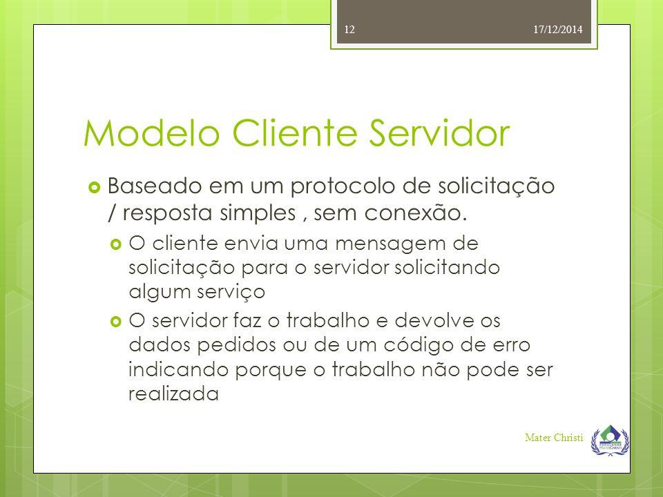 Modelo Cliente Servidor 17/12/2014 Mater Christi 12  Baseado em um protocolo de solicitação / resposta simples, sem conexão.  O cliente envia uma me