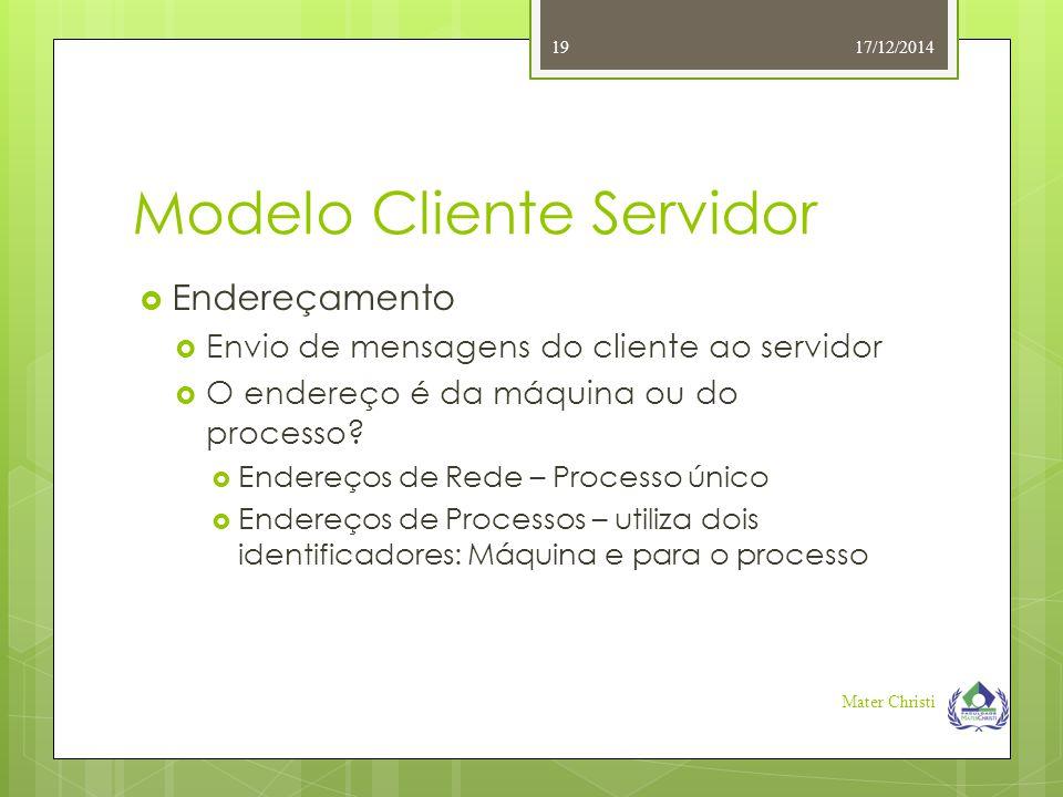 Modelo Cliente Servidor 17/12/2014 Mater Christi 19  Endereçamento  Envio de mensagens do cliente ao servidor  O endereço é da máquina ou do proces