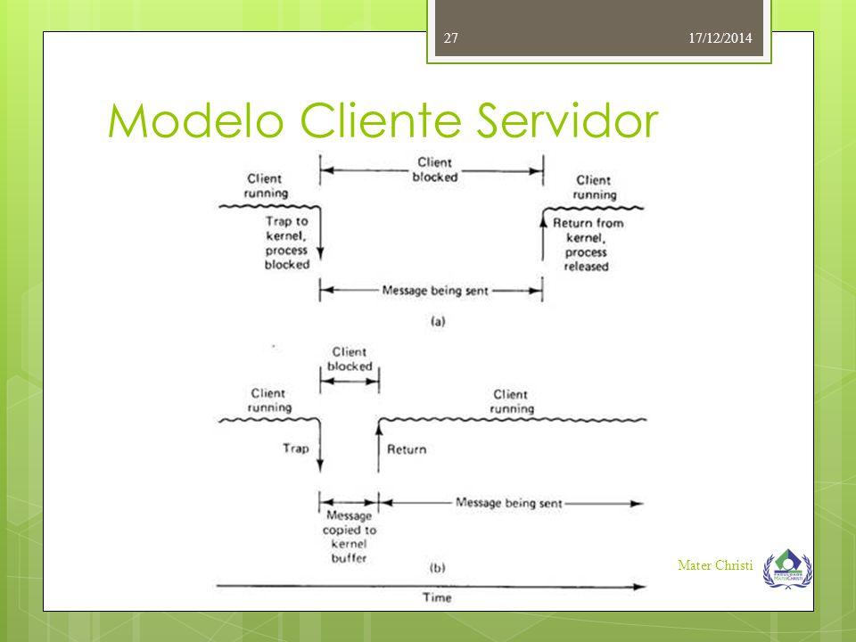 Modelo Cliente Servidor 17/12/2014 Mater Christi 27