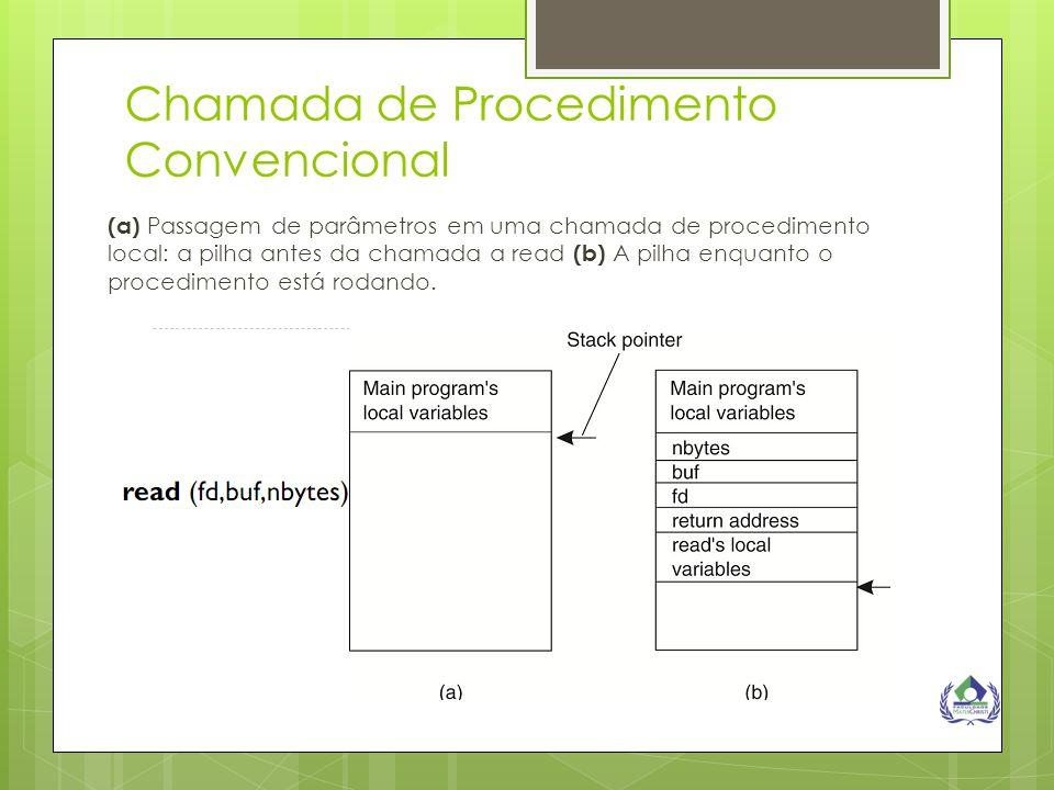 Chamada de Procedimento Convencional (a) Passagem de parâmetros em uma chamada de procedimento local: a pilha antes da chamada a read (b) A pilha enqu