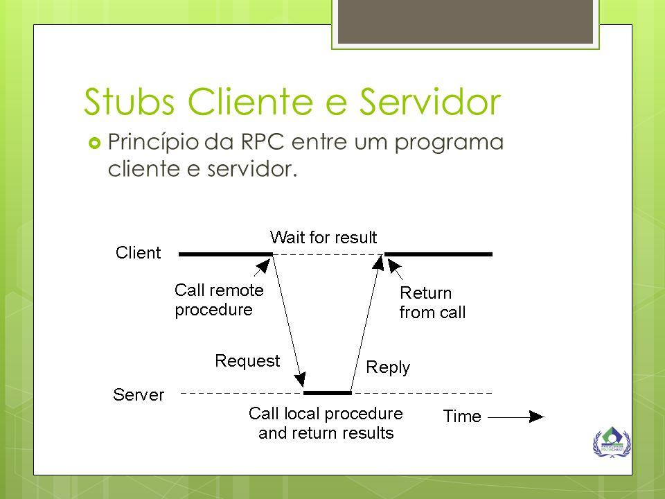 Stubs Cliente e Servidor  Princípio da RPC entre um programa cliente e servidor.
