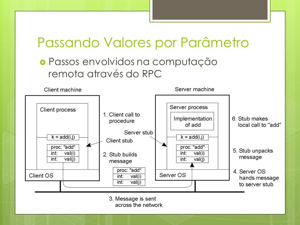 Passando Valores por Parâmetro  Passos envolvidos na computação remota através do RPC