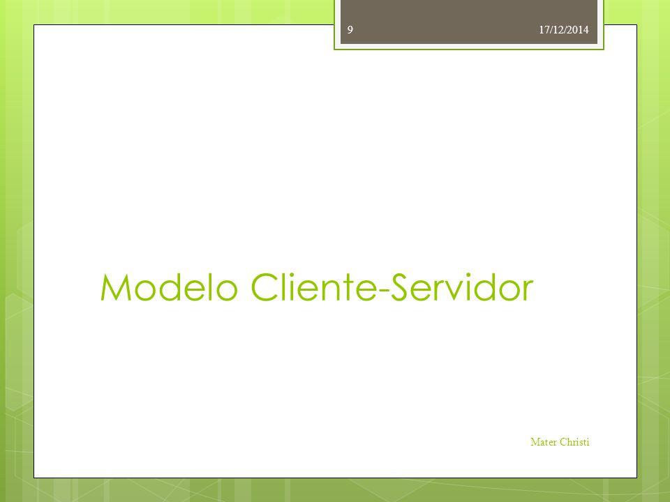 Modelo Cliente-Servidor 17/12/2014 Mater Christi 9