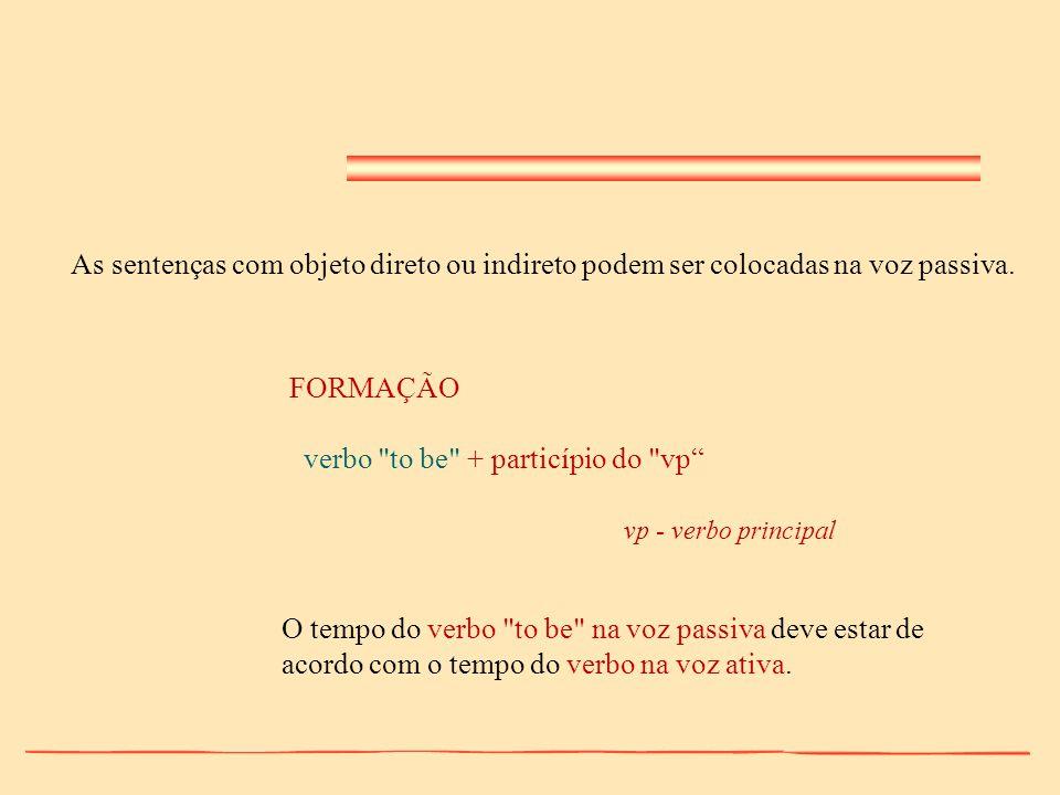 As sentenças com objeto direto ou indireto podem ser colocadas na voz passiva. FORMAÇÃO verbo