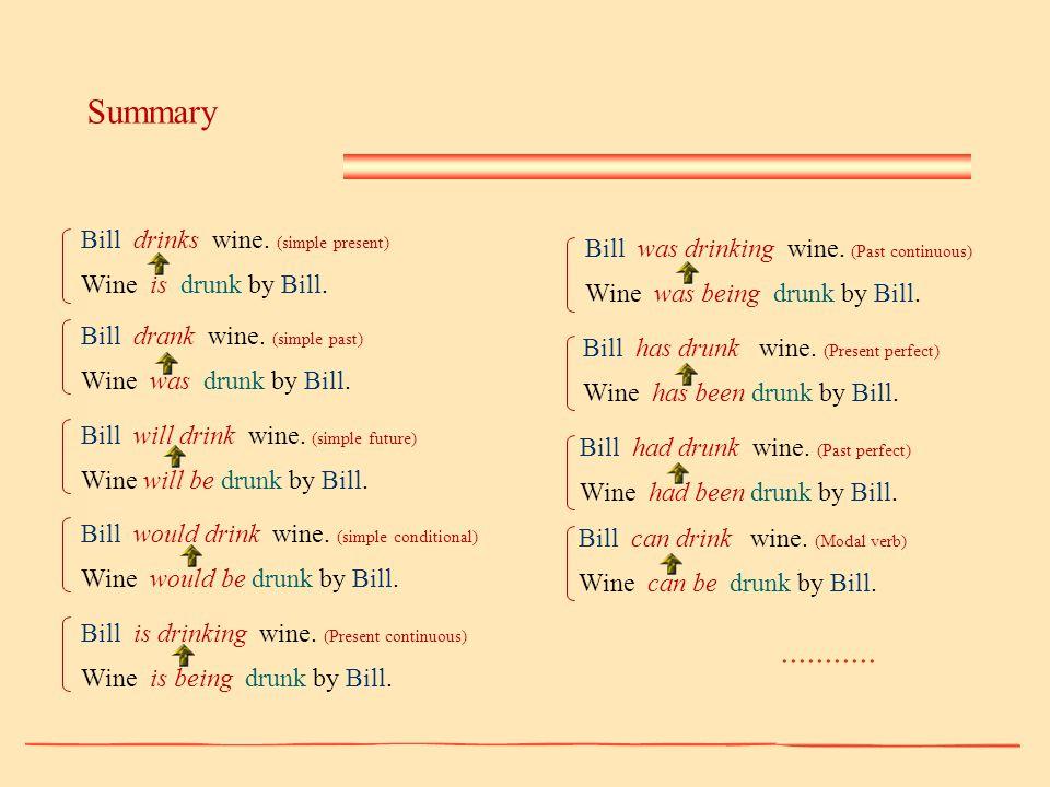 Bill drinks wine. (simple present) Wine is drunk by Bill. Bill drank wine. (simple past) Wine was drunk by Bill. Bill will drink wine. (simple future)