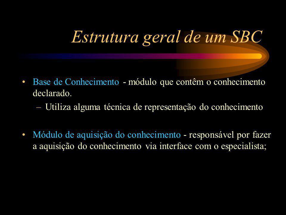 Estrutura geral de um SBC Base de Conhecimento - módulo que contêm o conhecimento declarado.