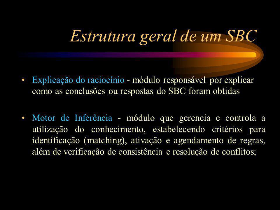 Estrutura geral de um SBC Explicação do raciocínio - módulo responsável por explicar como as conclusões ou respostas do SBC foram obtidas Motor de Inferência - módulo que gerencia e controla a utilização do conhecimento, estabelecendo critérios para identificação (matching), ativação e agendamento de regras, além de verificação de consistência e resolução de conflitos;