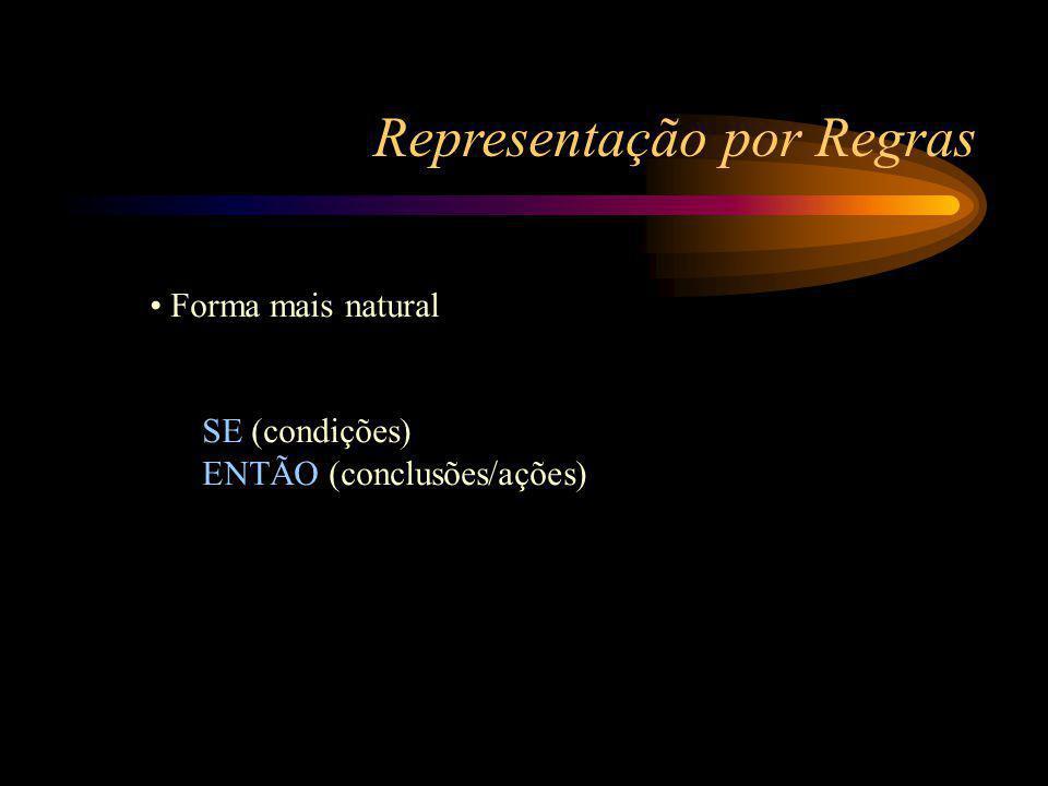 Representação por Regras Forma mais natural SE (condições) ENTÃO (conclusões/ações)