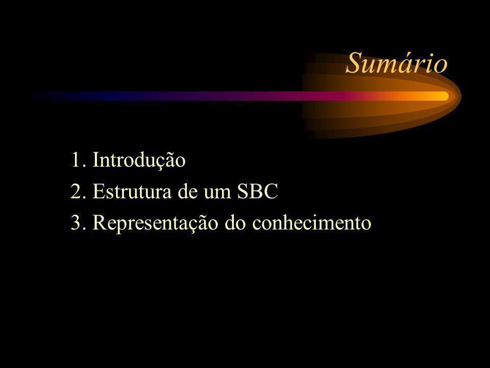 Sumário 1. Introdução 2. Estrutura de um SBC 3. Representação do conhecimento
