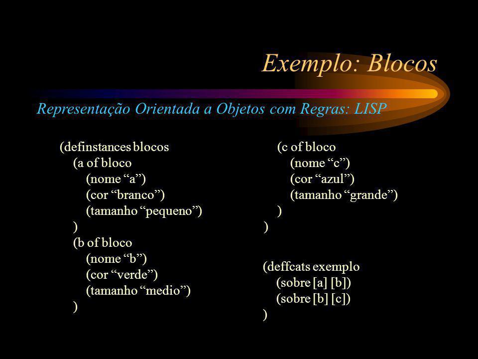 Exemplo: Blocos Representação Orientada a Objetos com Regras: LISP (definstances blocos (a of bloco (nome a ) (cor branco ) (tamanho pequeno ) ) (b of bloco (nome b ) (cor verde ) (tamanho medio ) ) (c of bloco (nome c ) (cor azul ) (tamanho grande ) ) (deffcats exemplo (sobre [a] [b]) (sobre [b] [c]) )