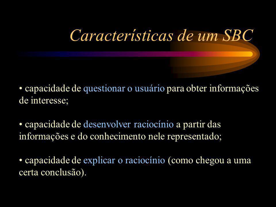 Características de um SBC capacidade de questionar o usuário para obter informações de interesse; capacidade de desenvolver raciocínio a partir das informações e do conhecimento nele representado; capacidade de explicar o raciocínio (como chegou a uma certa conclusão).