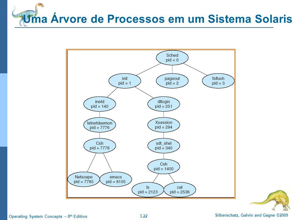 3.22 Silberschatz, Galvin and Gagne ©2009 Operating System Concepts – 8 th Edition Uma Árvore de Processos em um Sistema Solaris