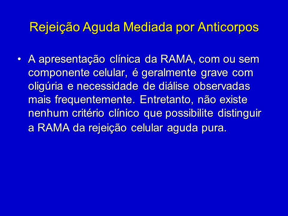 Rejeição Aguda Mediada por Anticorpos A apresentação clínica da RAMA, com ou sem componente celular, é geralmente grave com oligúria e necessidade de diálise observadas mais frequentemente.