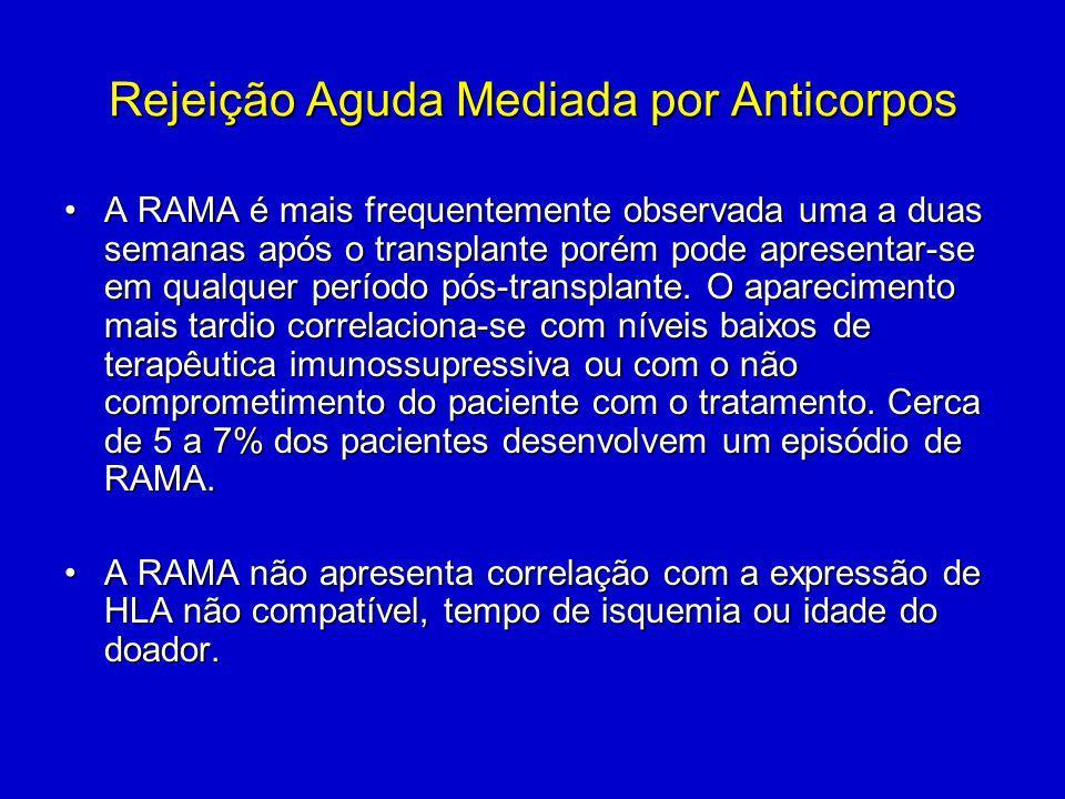Rejeição Aguda Mediada por Anticorpos A RAMA é mais frequentemente observada uma a duas semanas após o transplante porém pode apresentar-se em qualque