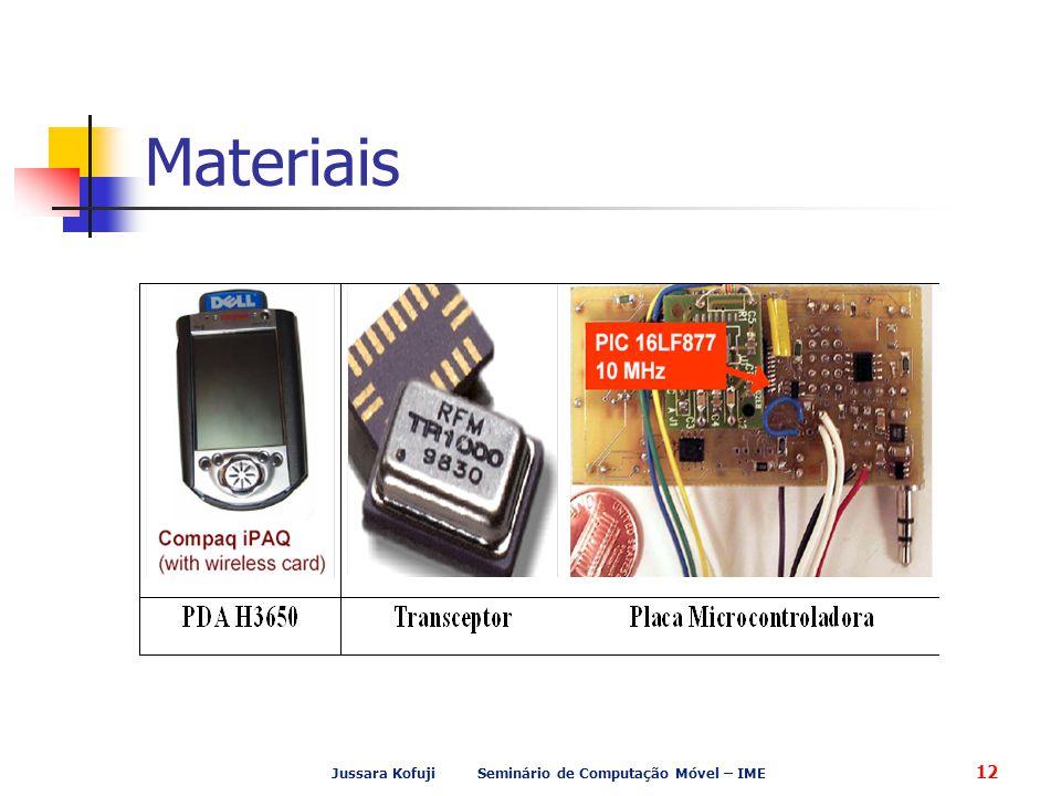 Jussara Kofuji Seminário de Computação Móvel – IME 12 Materiais