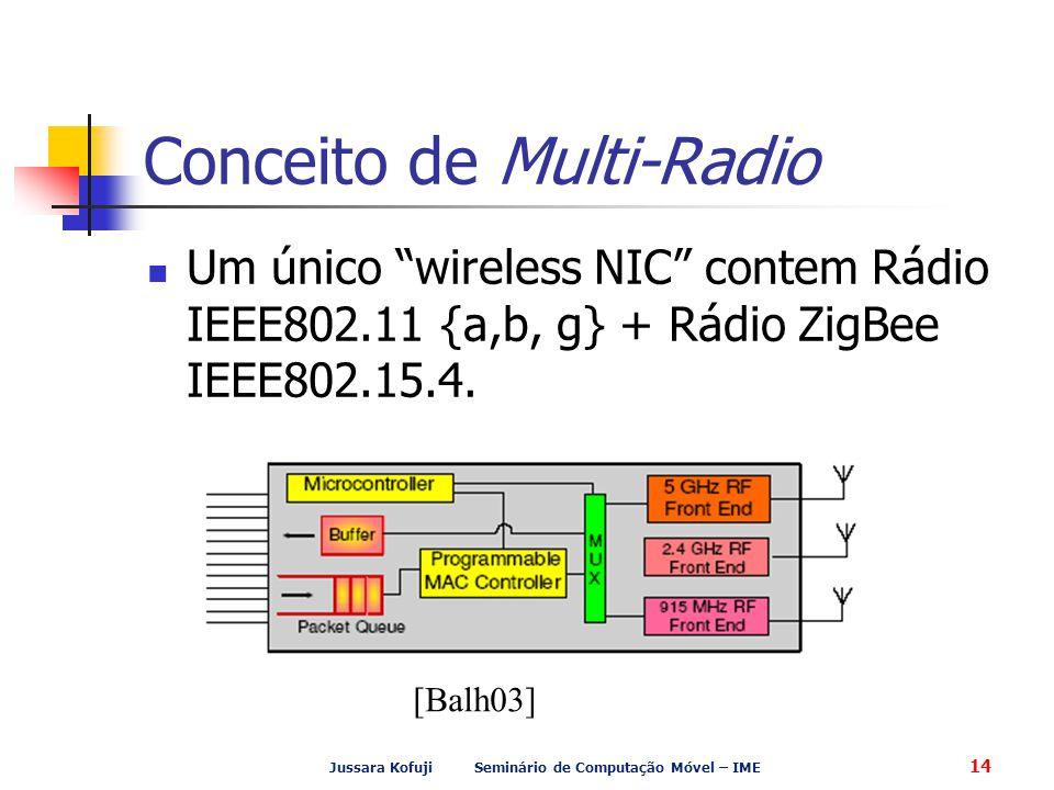Jussara Kofuji Seminário de Computação Móvel – IME 14 Conceito de Multi-Radio Um único wireless NIC contem Rádio IEEE802.11 {a,b, g} + Rádio ZigBee IEEE802.15.4.
