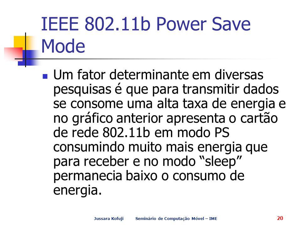 Jussara Kofuji Seminário de Computação Móvel – IME 20 IEEE 802.11b Power Save Mode Um fator determinante em diversas pesquisas é que para transmitir dados se consome uma alta taxa de energia e no gráfico anterior apresenta o cartão de rede 802.11b em modo PS consumindo muito mais energia que para receber e no modo sleep permanecia baixo o consumo de energia.