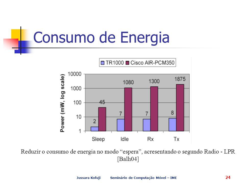 Jussara Kofuji Seminário de Computação Móvel – IME 24 Consumo de Energia Reduzir o consumo de energia no modo espera , acresentando o segundo Radio - LPR [Balh04]