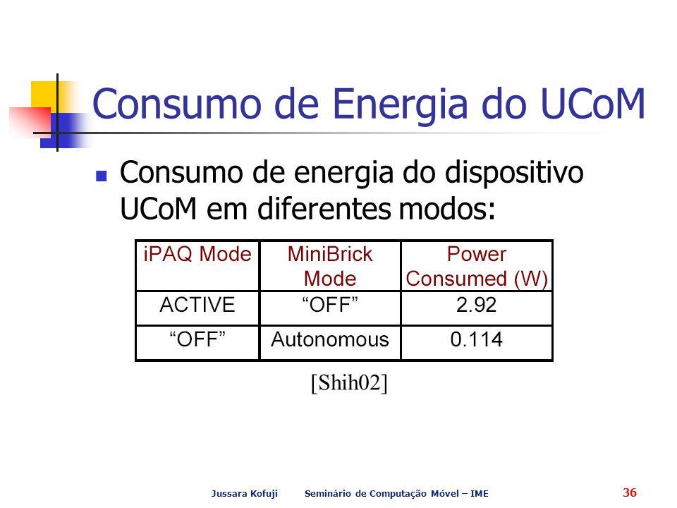 Jussara Kofuji Seminário de Computação Móvel – IME 36 Consumo de Energia do UCoM Consumo de energia do dispositivo UCoM em diferentes modos: [Shih02]