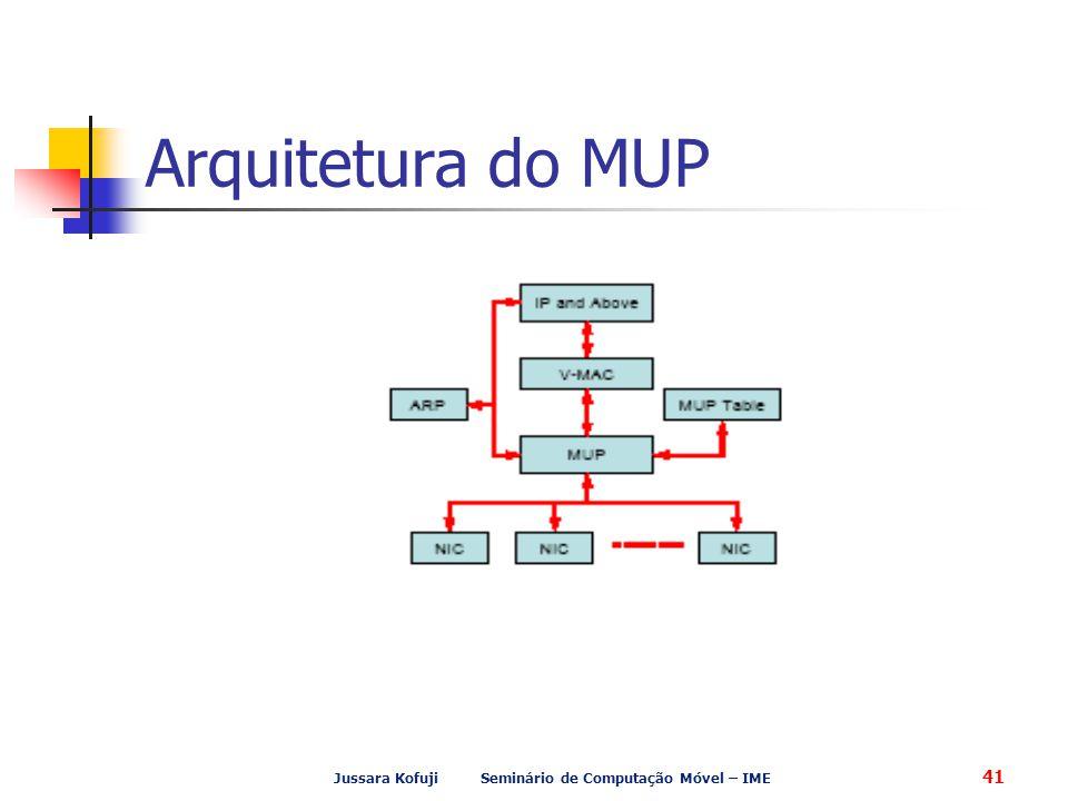 Jussara Kofuji Seminário de Computação Móvel – IME 41 Arquitetura do MUP