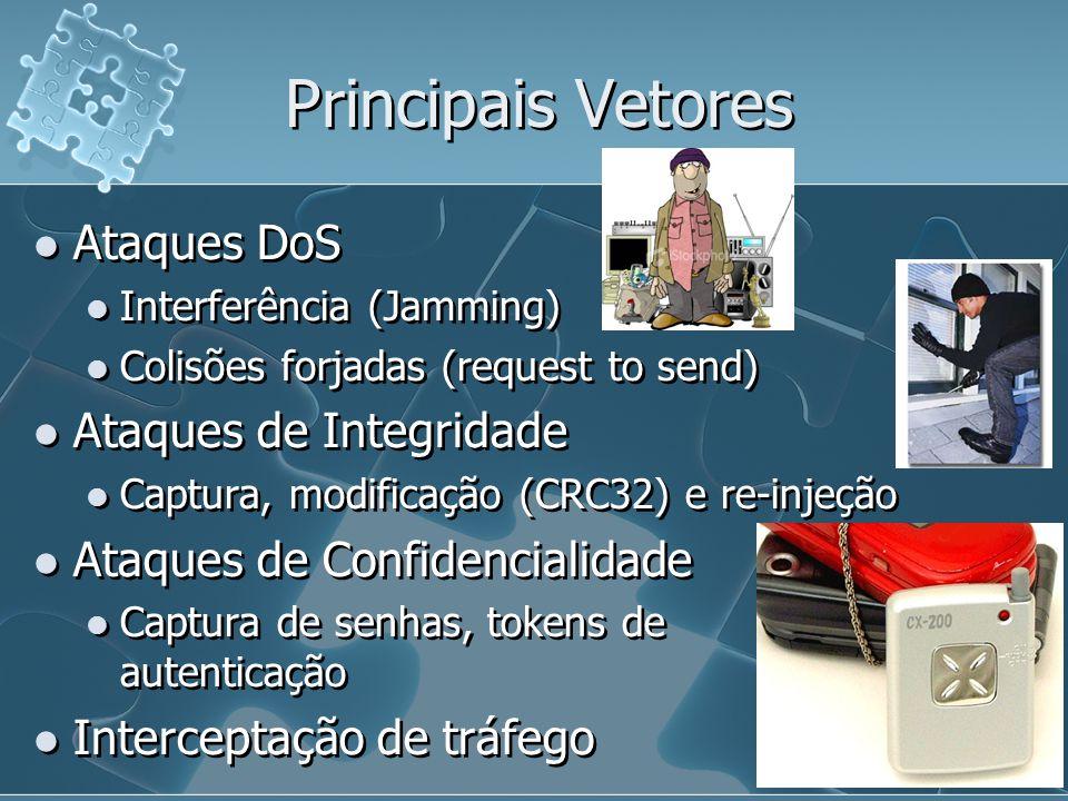 Principais Vetores Ataques DoS Interferência (Jamming) Colisões forjadas (request to send) Ataques de Integridade Captura, modificação (CRC32) e re-in