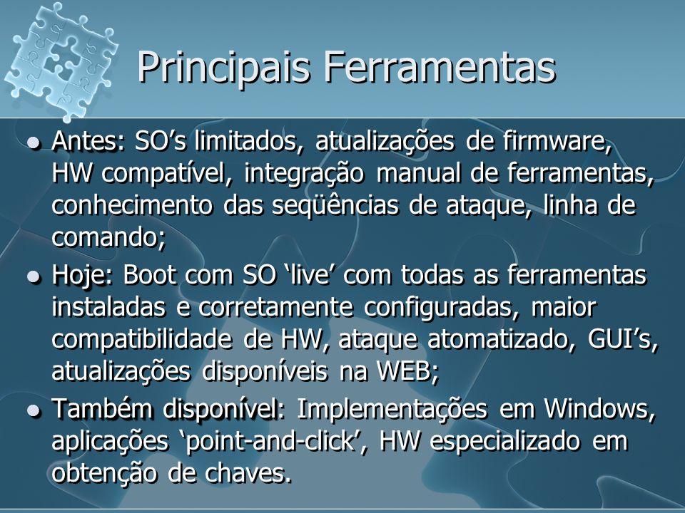 Principais Ferramentas Antes Antes: SO's limitados, atualizações de firmware, HW compatível, integração manual de ferramentas, conhecimento das seqüên