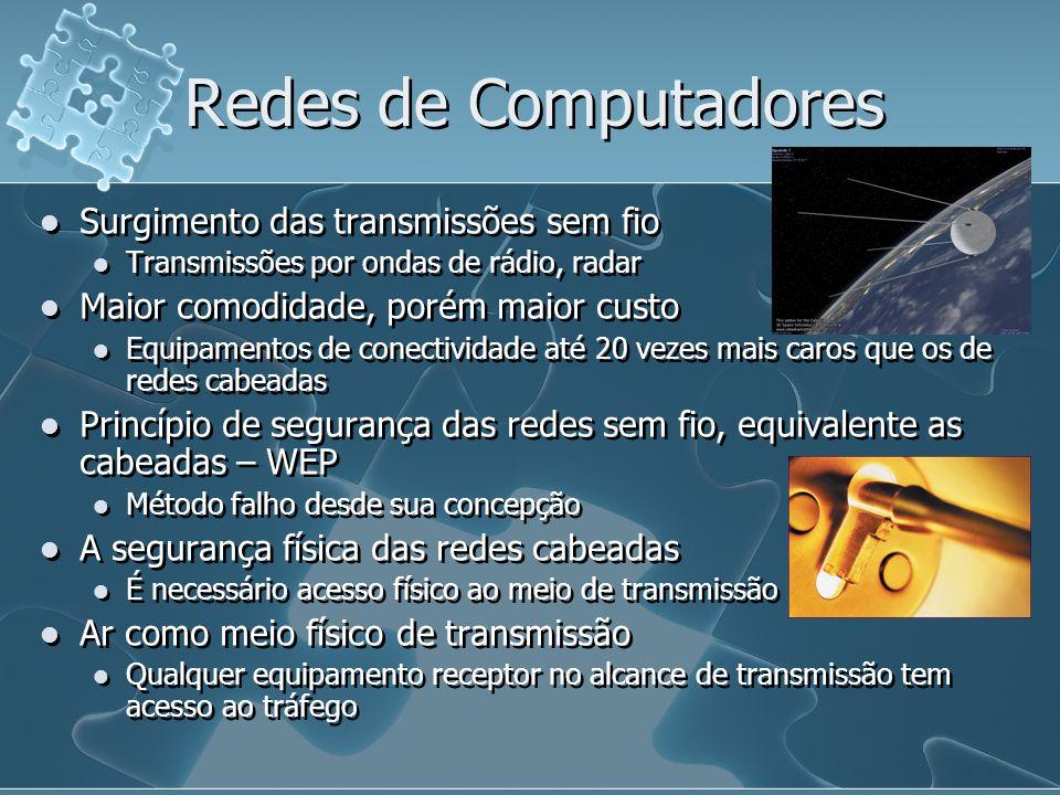 Redes de Computadores Surgimento das transmissões sem fio Transmissões por ondas de rádio, radar Maior comodidade, porém maior custo Equipamentos de c