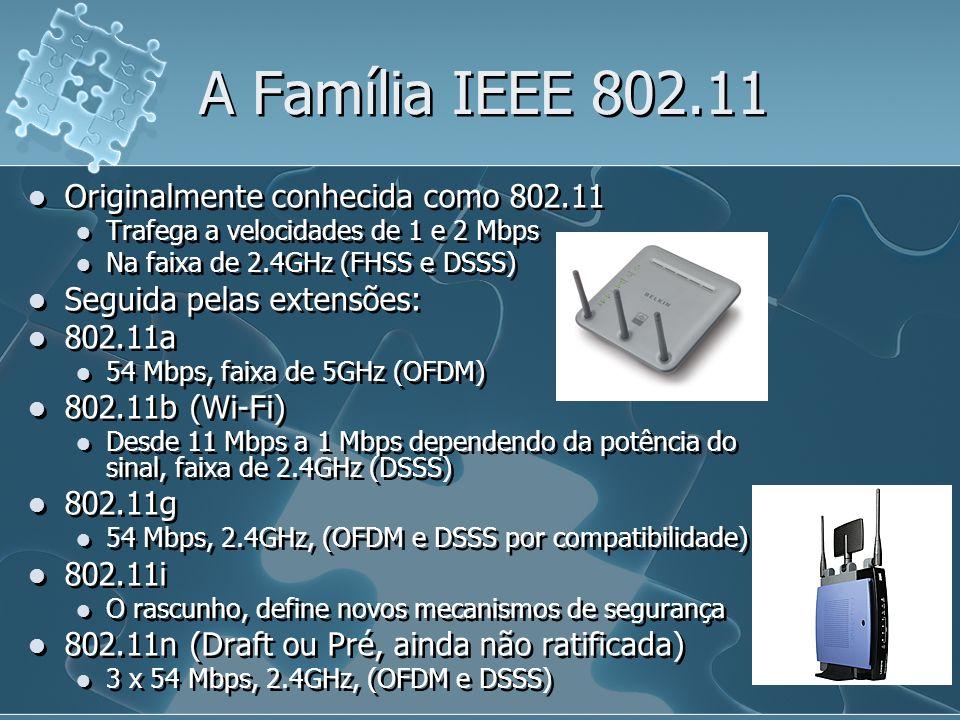 A Família IEEE 802.11 Originalmente conhecida como 802.11 Trafega a velocidades de 1 e 2 Mbps Na faixa de 2.4GHz (FHSS e DSSS) Seguida pelas extensões