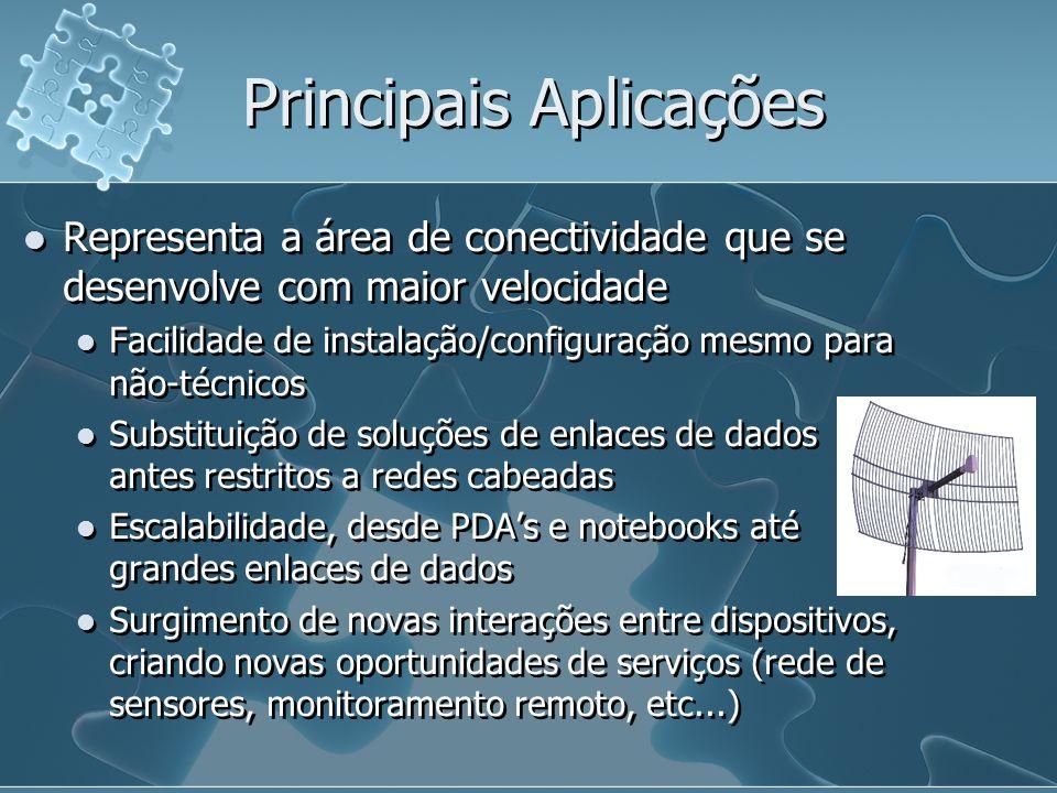 Principais Aplicações Representa a área de conectividade que se desenvolve com maior velocidade Facilidade de instalação/configuração mesmo para não-t