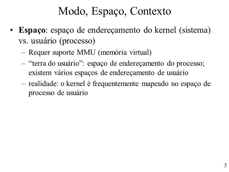 """3 Modo, Espaço, Contexto Espaço: espaço de endereçamento do kernel (sistema) vs. usuário (processo) –Requer suporte MMU (memória virtual) –""""terra do u"""