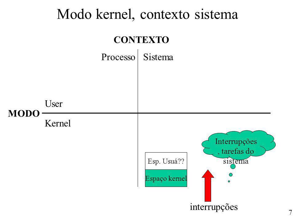 7 Modo kernel, contexto sistema CONTEXTO MODO User Kernel ProcessoSistema Esp. Usuá?? Espaço kernel Interrupções, tarefas do sistema interrupções