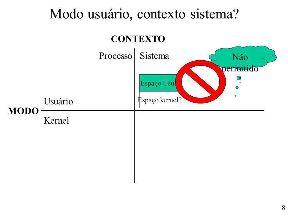 8 Modo usuário, contexto sistema? CONTEXTO MODO Usuário Kernel ProcessoSistema Espaço Usuá. Espaço kernel? Não permitido !
