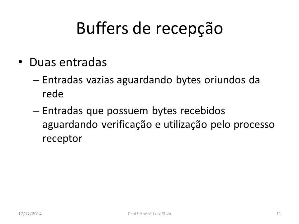 Buffers de recepção Duas entradas – Entradas vazias aguardando bytes oriundos da rede – Entradas que possuem bytes recebidos aguardando verificação e utilização pelo processo receptor 17/12/2014Profº André Luiz Silva11