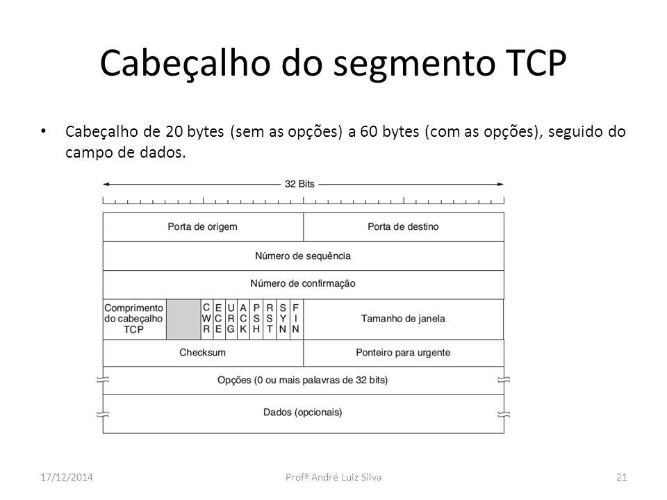 Cabeçalho do segmento TCP Cabeçalho de 20 bytes (sem as opções) a 60 bytes (com as opções), seguido do campo de dados. 17/12/2014Profº André Luiz Silv