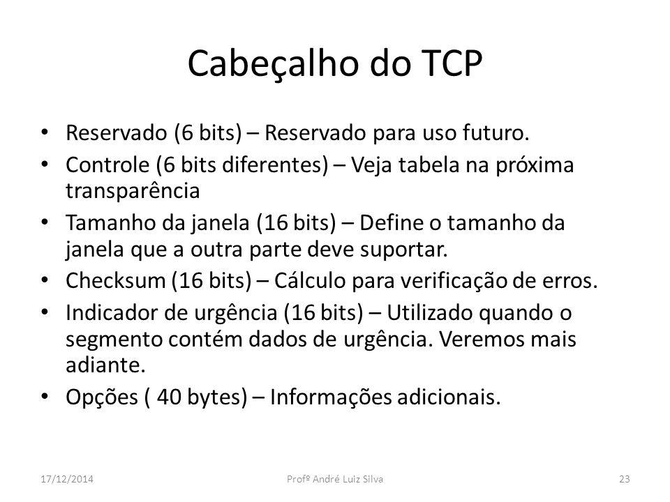 Cabeçalho do TCP Reservado (6 bits) – Reservado para uso futuro. Controle (6 bits diferentes) – Veja tabela na próxima transparência Tamanho da janela
