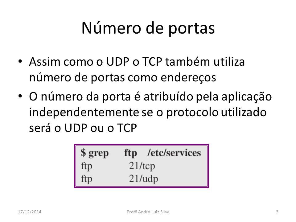 Número de portas Assim como o UDP o TCP também utiliza número de portas como endereços O número da porta é atribuído pela aplicação independentemente