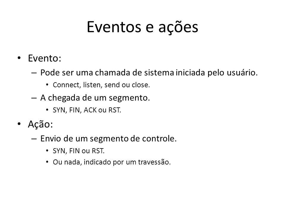 Eventos e ações Evento: – Pode ser uma chamada de sistema iniciada pelo usuário.