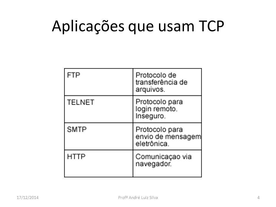 Fluxo de entrega TCP Fluxo do serviço de entrega 17/12/2014Profº André Luiz Silva5
