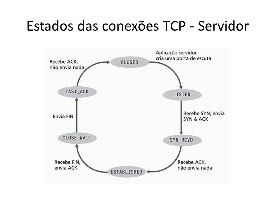 Estados das conexões TCP - Servidor