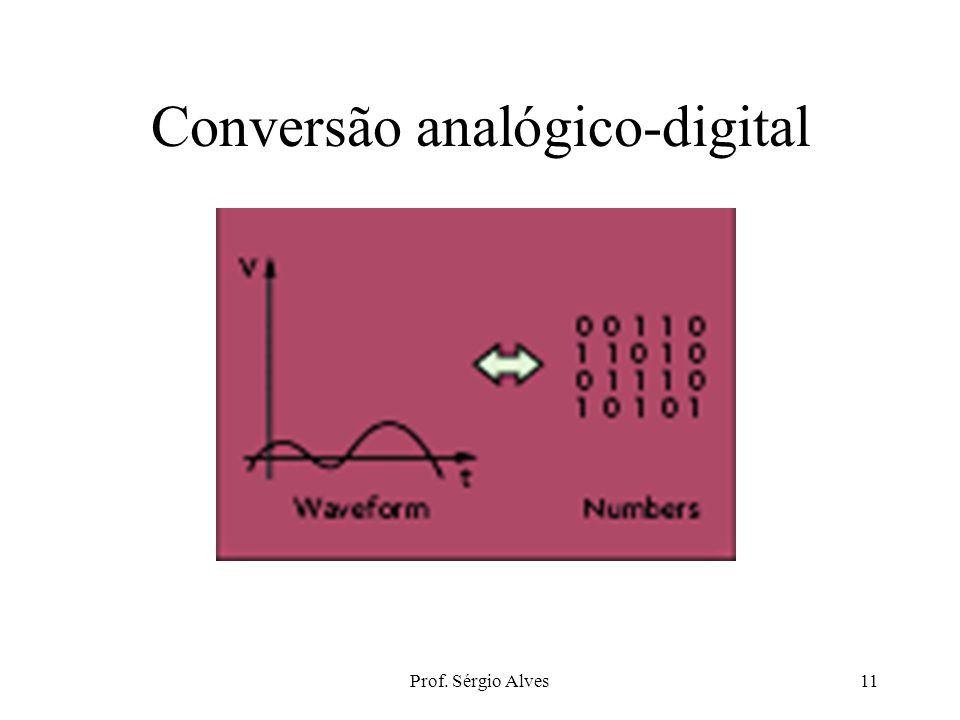 """10 Dados Digitais Não tem faixa muito ampla Não refletem atividade constante. Um sinal digital representa um valor """"instantâneo"""" de uma situação e não"""