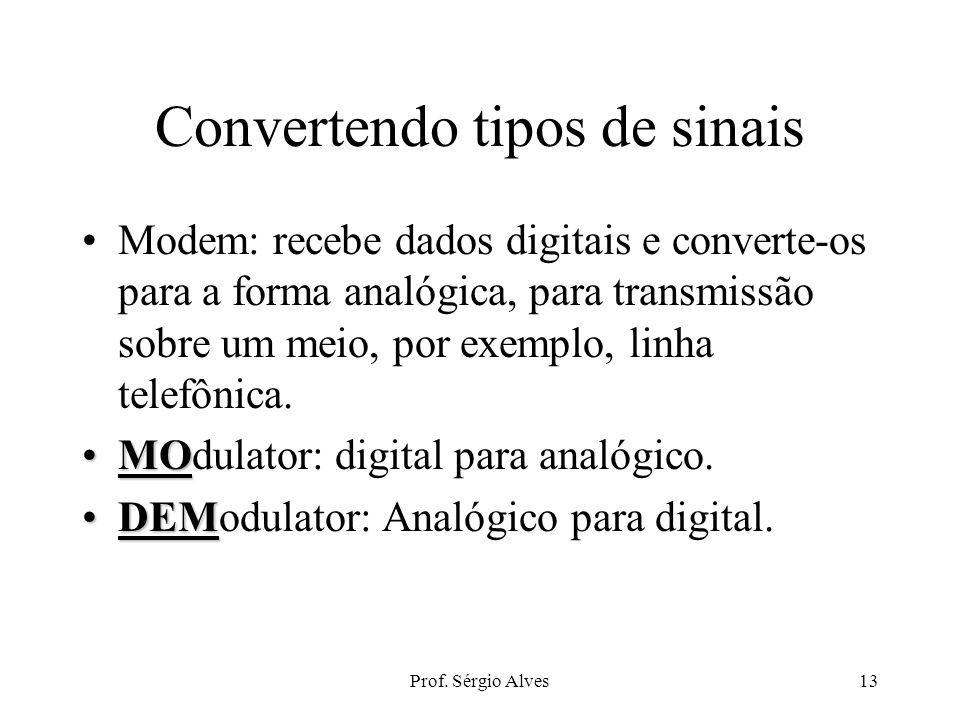 Prof. Sérgio Alves12 Representação de Sinais A/D