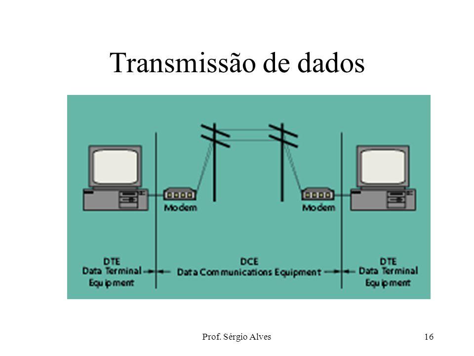 Prof. Sérgio Alves15 Modem externo ligado ao computador. via RS-232 e fiação para linha telefônica com conector RJ-11.