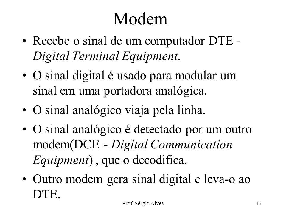 Prof. Sérgio Alves16 Transmissão de dados