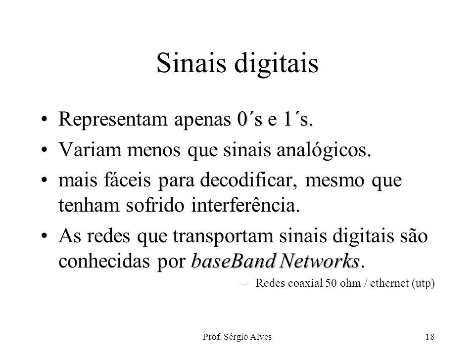 Prof. Sérgio Alves17 Modem Recebe o sinal de um computador DTE - Digital Terminal Equipment. O sinal digital é usado para modular um sinal em uma port