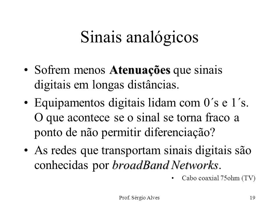 Prof. Sérgio Alves18 Sinais digitais 0´s1´s.Representam apenas 0´s e 1´s. Variam menos que sinais analógicos. mais fáceis para decodificar, mesmo que