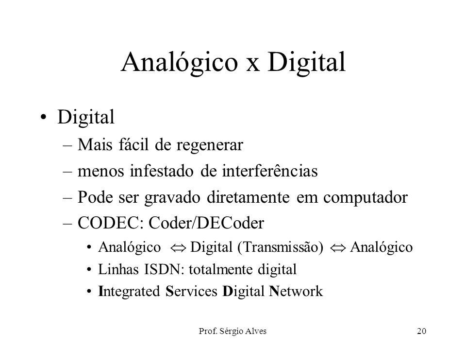 Prof. Sérgio Alves19 Sinais analógicos AtenuaçõesSofrem menos Atenuações que sinais digitais em longas distâncias. Equipamentos digitais lidam com 0´s