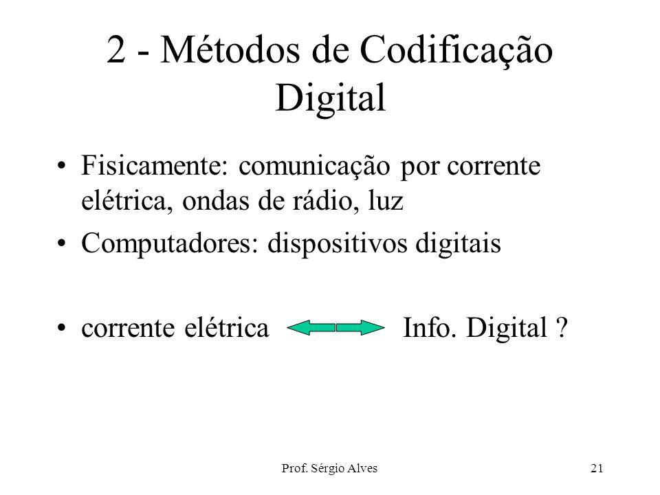 Prof. Sérgio Alves20 Analógico x Digital Digital –Mais fácil de regenerar –menos infestado de interferências –Pode ser gravado diretamente em computad