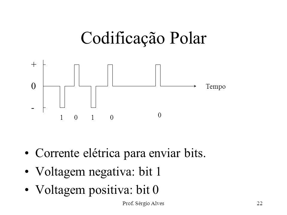 Prof. Sérgio Alves21 2 - Métodos de Codificação Digital Fisicamente: comunicação por corrente elétrica, ondas de rádio, luz Computadores: dispositivos